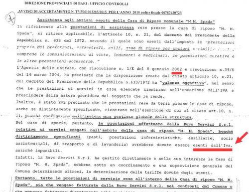 750 MILA EURO L'ANNO BUTTATI AL VENTO